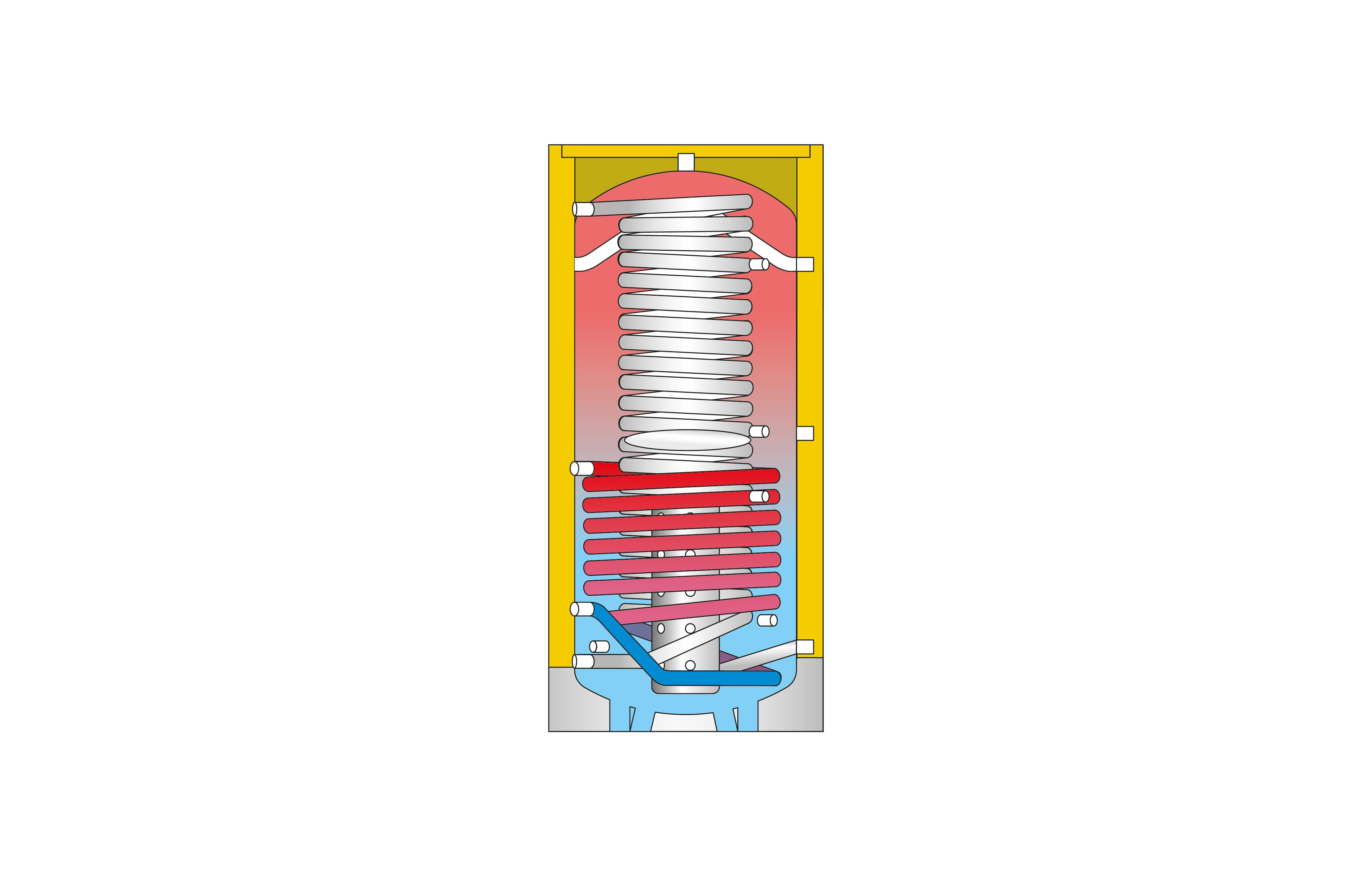 HYKO - Hot water cylinder